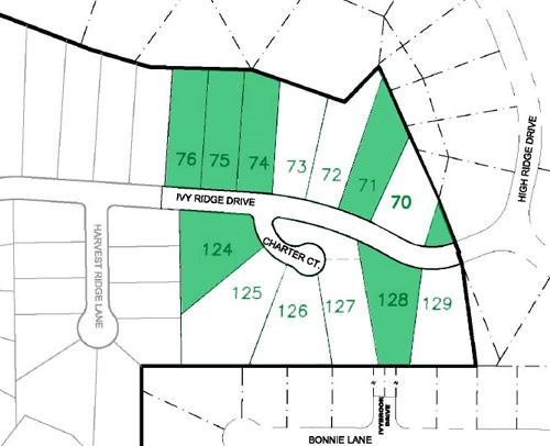 High Ridge Park Subdivision